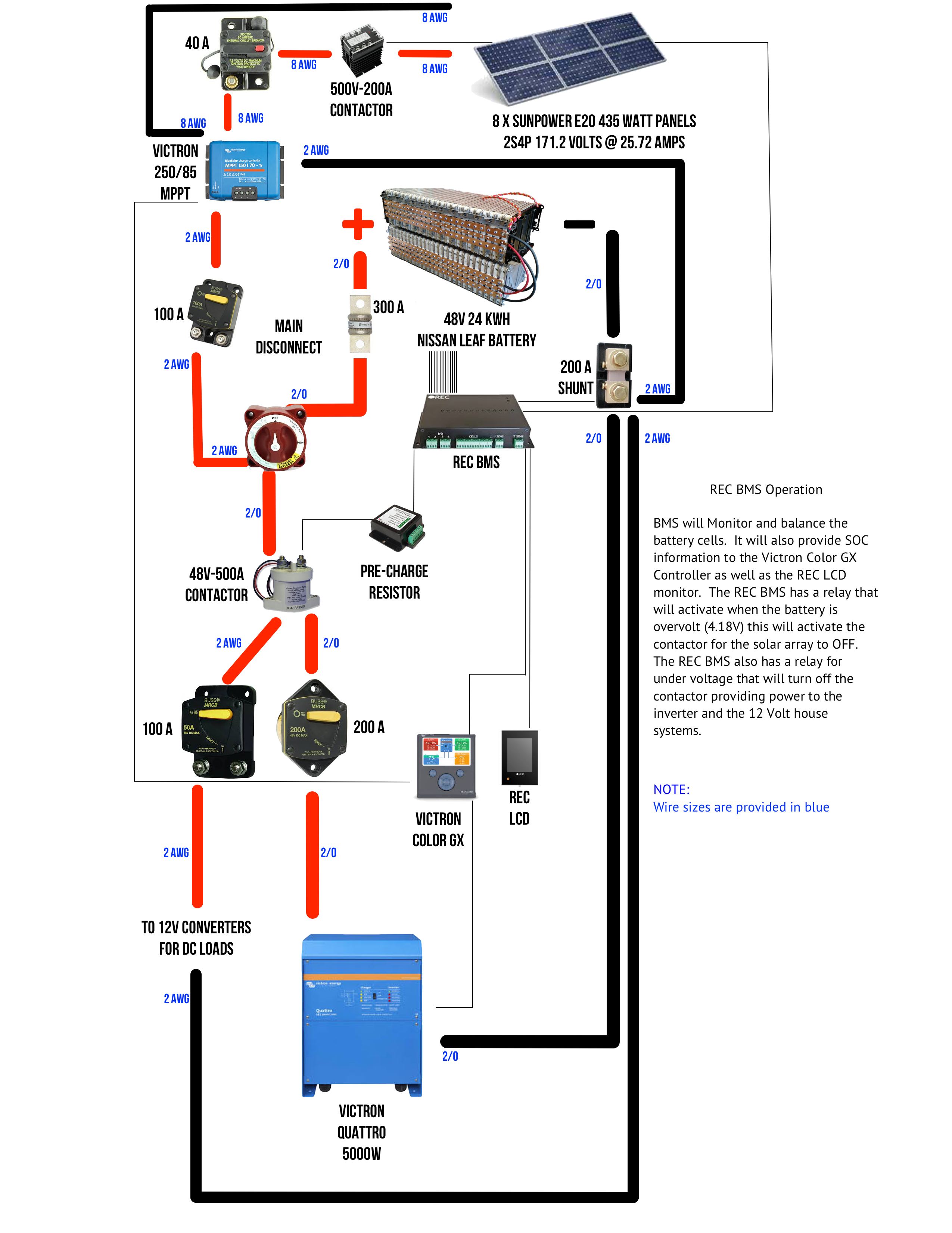 A Hackers Take On Rv House Batteries Part 7 Supply Side Wiring Dc Shunt Diagram We Provided Wire Sizes For Each Of The Major Components And Sized Breakers To Fit Given After Modeling It Sent Few Friends